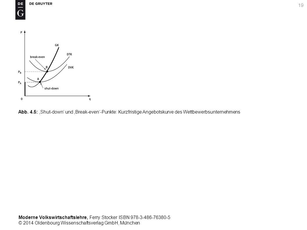 Moderne Volkswirtschaftslehre, Ferry Stocker ISBN 978-3-486-76380-5 © 2014 Oldenbourg Wissenschaftsverlag GmbH, Mu ̈ nchen 19 Abb.