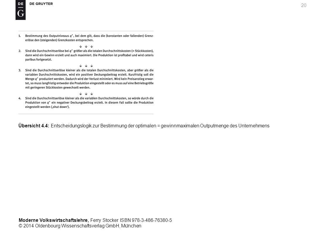 Moderne Volkswirtschaftslehre, Ferry Stocker ISBN 978-3-486-76380-5 © 2014 Oldenbourg Wissenschaftsverlag GmbH, Mu ̈ nchen 20 Übersicht 4.4: Entscheidungslogik zur Bestimmung der optimalen = gewinnmaximalen Outputmenge des Unternehmens
