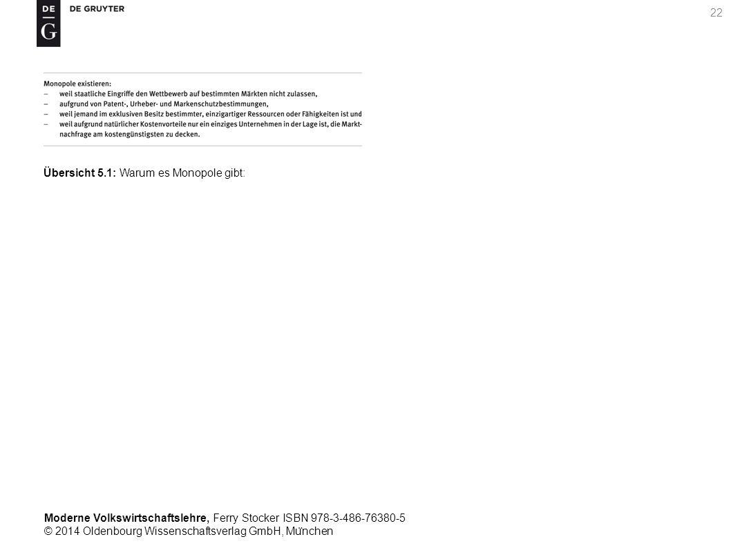 Moderne Volkswirtschaftslehre, Ferry Stocker ISBN 978-3-486-76380-5 © 2014 Oldenbourg Wissenschaftsverlag GmbH, Mu ̈ nchen 22 Übersicht 5.1: Warum es