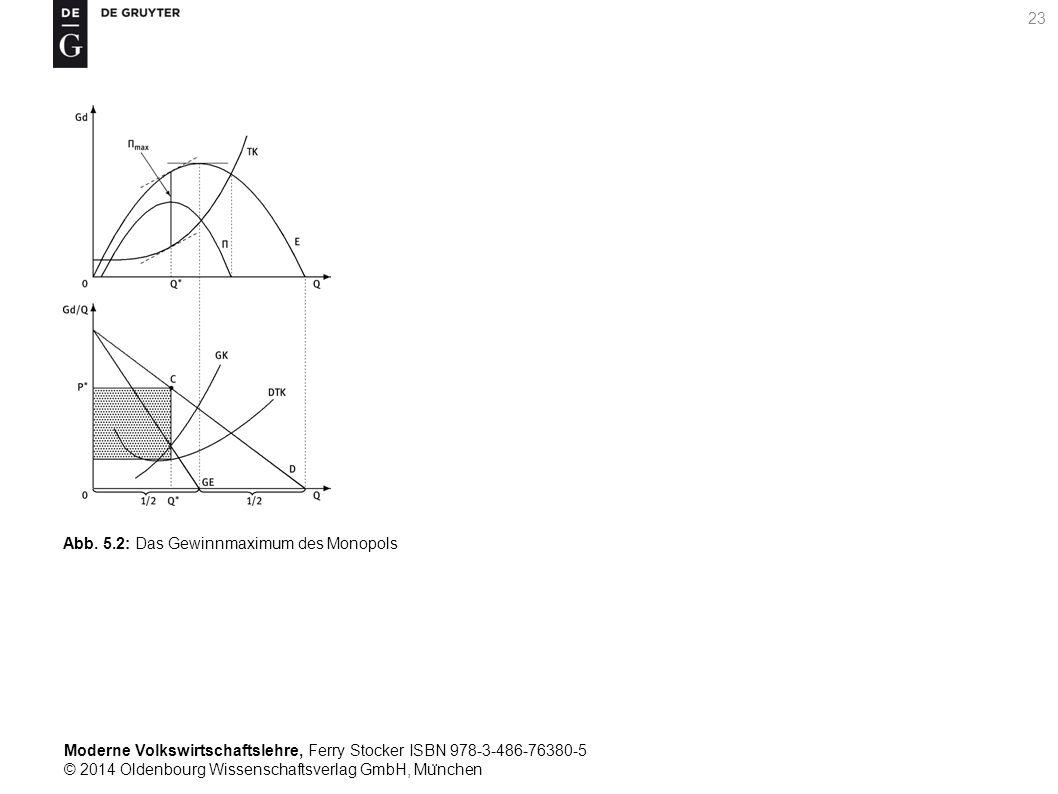 Moderne Volkswirtschaftslehre, Ferry Stocker ISBN 978-3-486-76380-5 © 2014 Oldenbourg Wissenschaftsverlag GmbH, Mu ̈ nchen 23 Abb. 5.2: Das Gewinnmaxi
