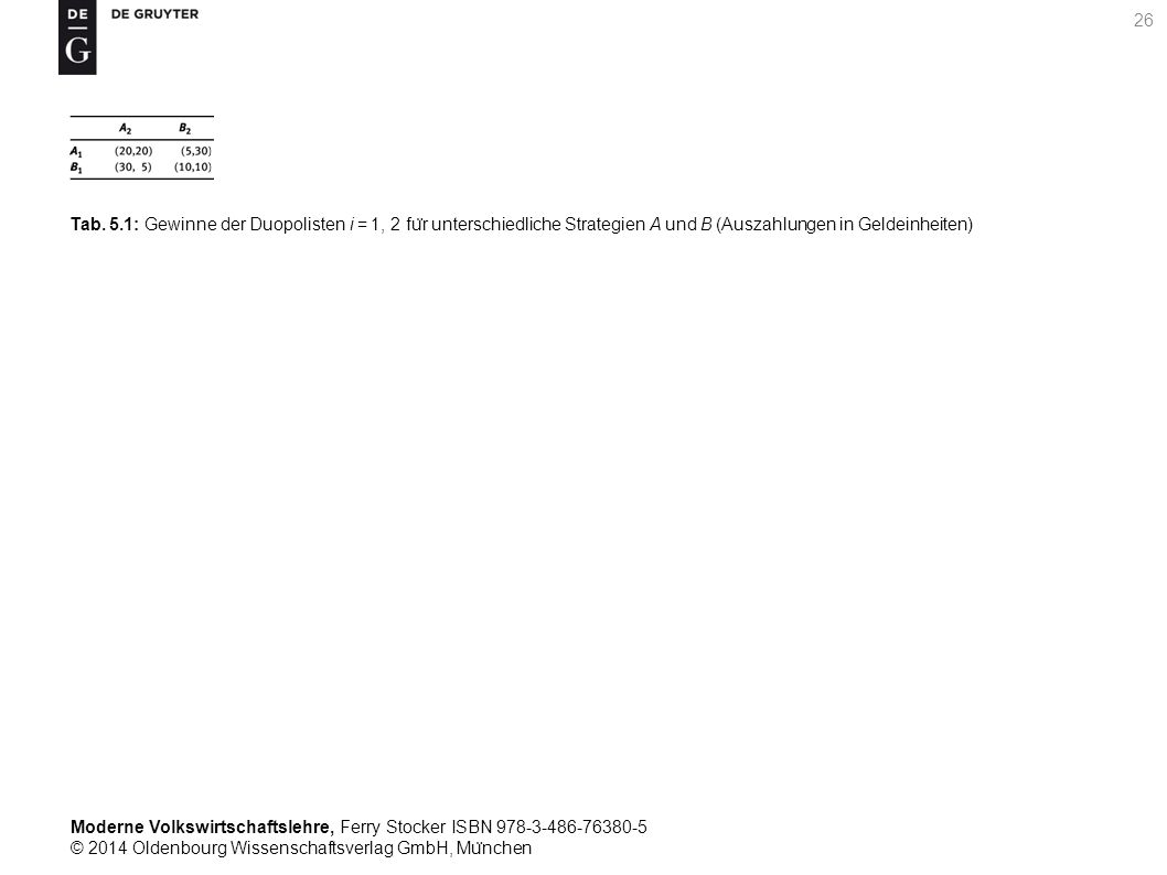 Moderne Volkswirtschaftslehre, Ferry Stocker ISBN 978-3-486-76380-5 © 2014 Oldenbourg Wissenschaftsverlag GmbH, Mu ̈ nchen 26 Tab. 5.1: Gewinne der Du