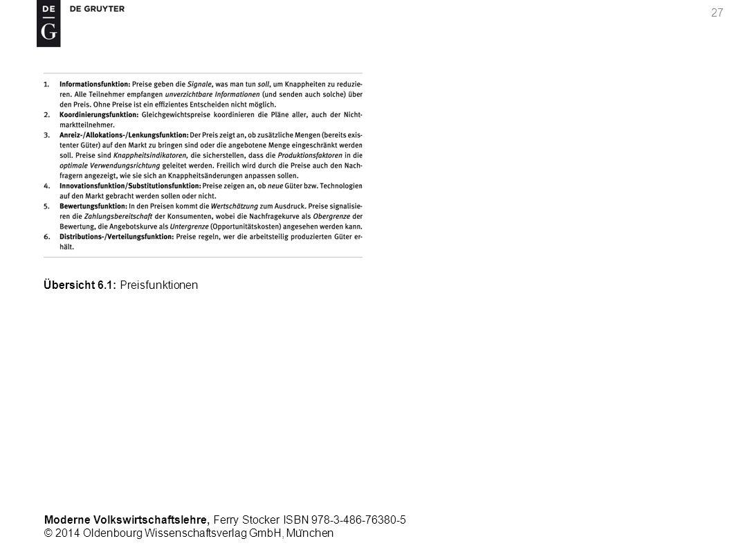 Moderne Volkswirtschaftslehre, Ferry Stocker ISBN 978-3-486-76380-5 © 2014 Oldenbourg Wissenschaftsverlag GmbH, Mu ̈ nchen 27 Übersicht 6.1: Preisfunk