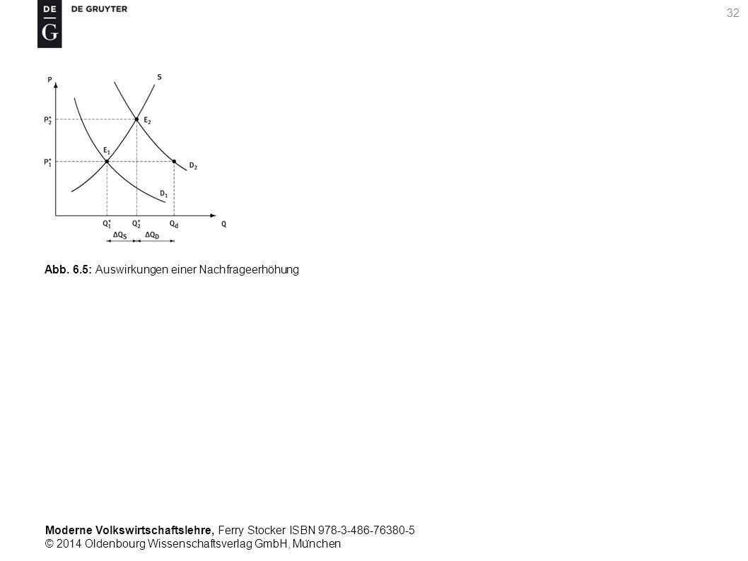 Moderne Volkswirtschaftslehre, Ferry Stocker ISBN 978-3-486-76380-5 © 2014 Oldenbourg Wissenschaftsverlag GmbH, Mu ̈ nchen 32 Abb. 6.5: Auswirkungen e
