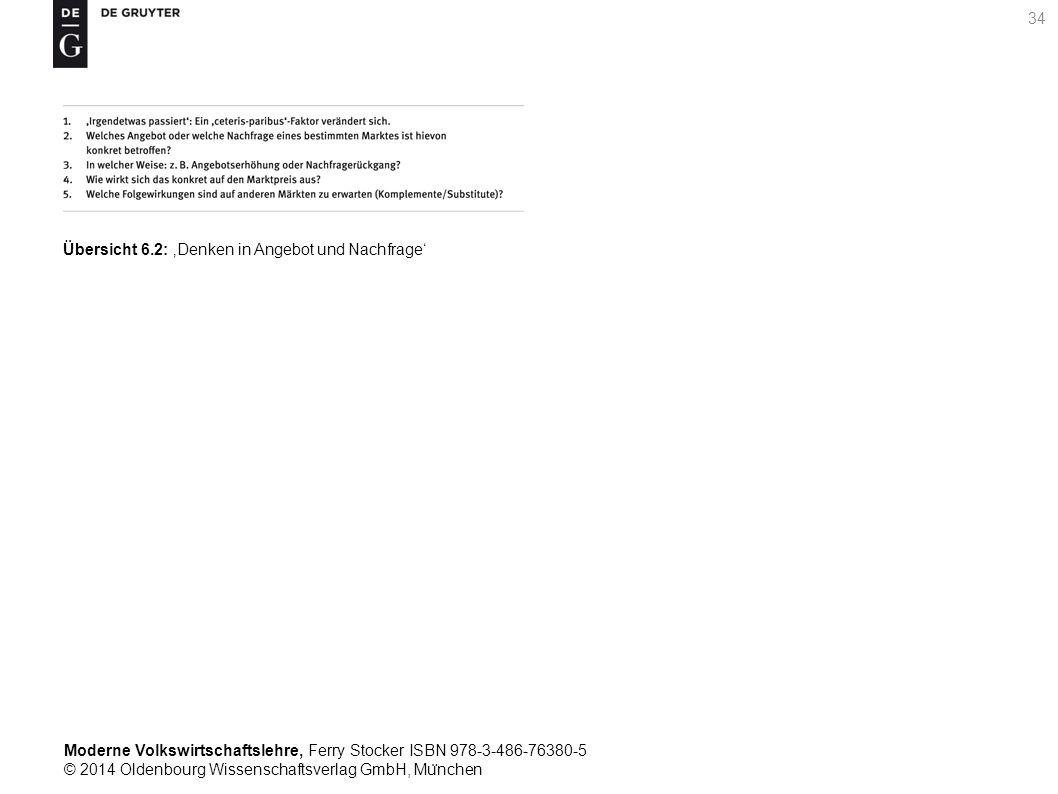 Moderne Volkswirtschaftslehre, Ferry Stocker ISBN 978-3-486-76380-5 © 2014 Oldenbourg Wissenschaftsverlag GmbH, Mu ̈ nchen 34 Übersicht 6.2: 'Denken in Angebot und Nachfrage'