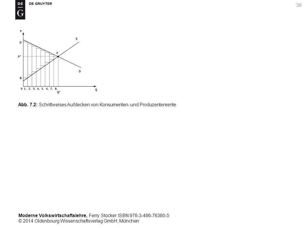 Moderne Volkswirtschaftslehre, Ferry Stocker ISBN 978-3-486-76380-5 © 2014 Oldenbourg Wissenschaftsverlag GmbH, Mu ̈ nchen 38 Abb. 7.2: Schrittweises