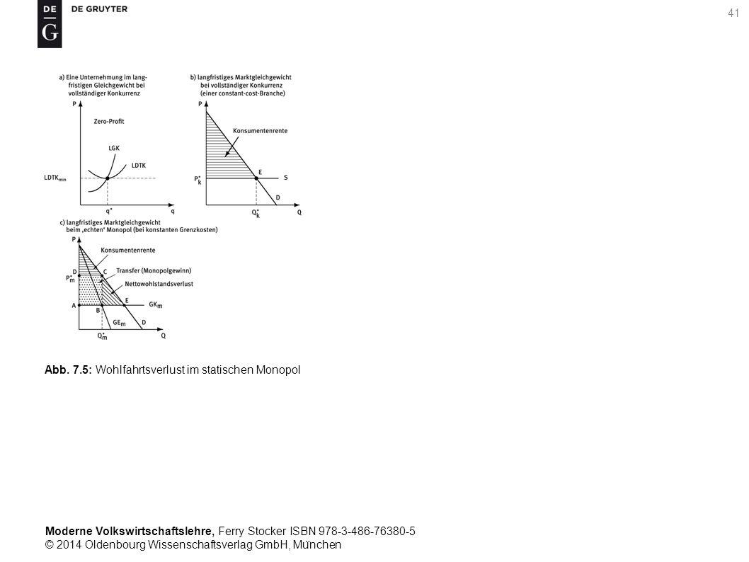 Moderne Volkswirtschaftslehre, Ferry Stocker ISBN 978-3-486-76380-5 © 2014 Oldenbourg Wissenschaftsverlag GmbH, Mu ̈ nchen 41 Abb. 7.5: Wohlfahrtsverl