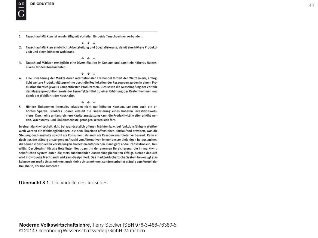Moderne Volkswirtschaftslehre, Ferry Stocker ISBN 978-3-486-76380-5 © 2014 Oldenbourg Wissenschaftsverlag GmbH, Mu ̈ nchen 43 Übersicht 8.1: Die Vorteile des Tausches