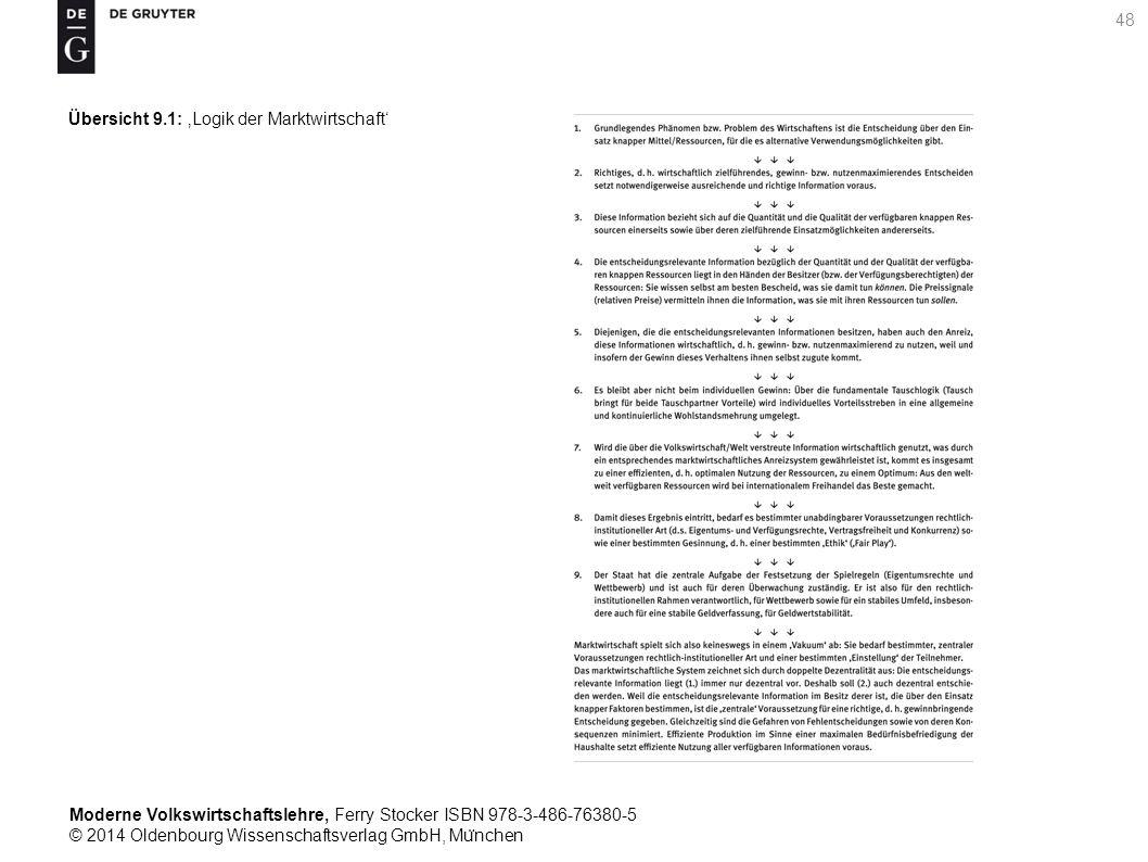 Moderne Volkswirtschaftslehre, Ferry Stocker ISBN 978-3-486-76380-5 © 2014 Oldenbourg Wissenschaftsverlag GmbH, Mu ̈ nchen 48 Übersicht 9.1: 'Logik der Marktwirtschaft'