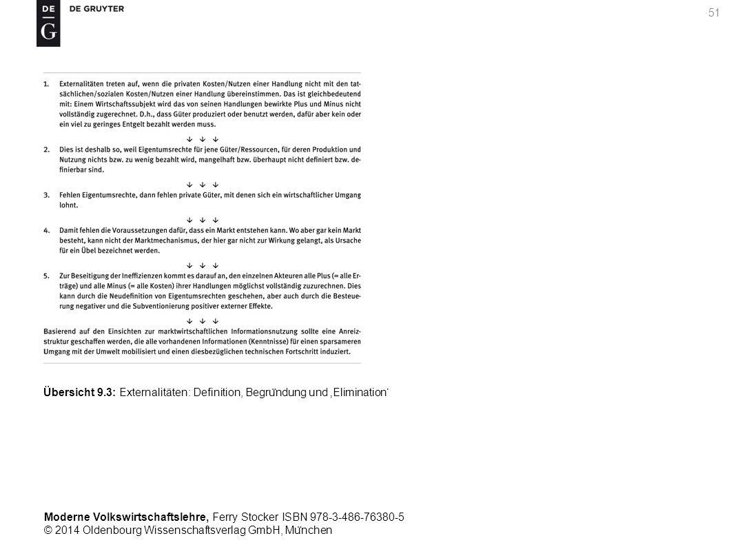 Moderne Volkswirtschaftslehre, Ferry Stocker ISBN 978-3-486-76380-5 © 2014 Oldenbourg Wissenschaftsverlag GmbH, Mu ̈ nchen 51 Übersicht 9.3: Externalitäten: Definition, Begru ̈ ndung und 'Elimination'
