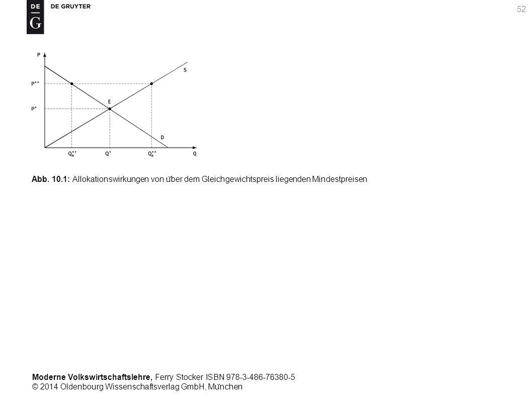 Moderne Volkswirtschaftslehre, Ferry Stocker ISBN 978-3-486-76380-5 © 2014 Oldenbourg Wissenschaftsverlag GmbH, Mu ̈ nchen 52 Abb.