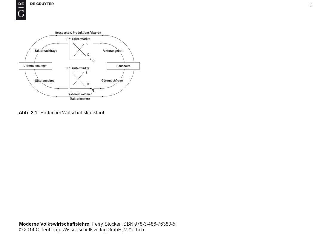 Moderne Volkswirtschaftslehre, Ferry Stocker ISBN 978-3-486-76380-5 © 2014 Oldenbourg Wissenschaftsverlag GmbH, Mu ̈ nchen 6 Abb. 2.1: Einfacher Wirts