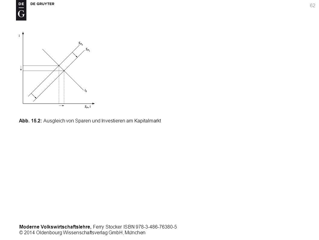 Moderne Volkswirtschaftslehre, Ferry Stocker ISBN 978-3-486-76380-5 © 2014 Oldenbourg Wissenschaftsverlag GmbH, Mu ̈ nchen 62 Abb. 15.2: Ausgleich von