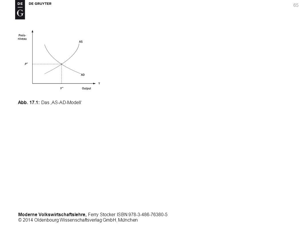 Moderne Volkswirtschaftslehre, Ferry Stocker ISBN 978-3-486-76380-5 © 2014 Oldenbourg Wissenschaftsverlag GmbH, Mu ̈ nchen 65 Abb. 17.1: Das 'AS-AD-Mo