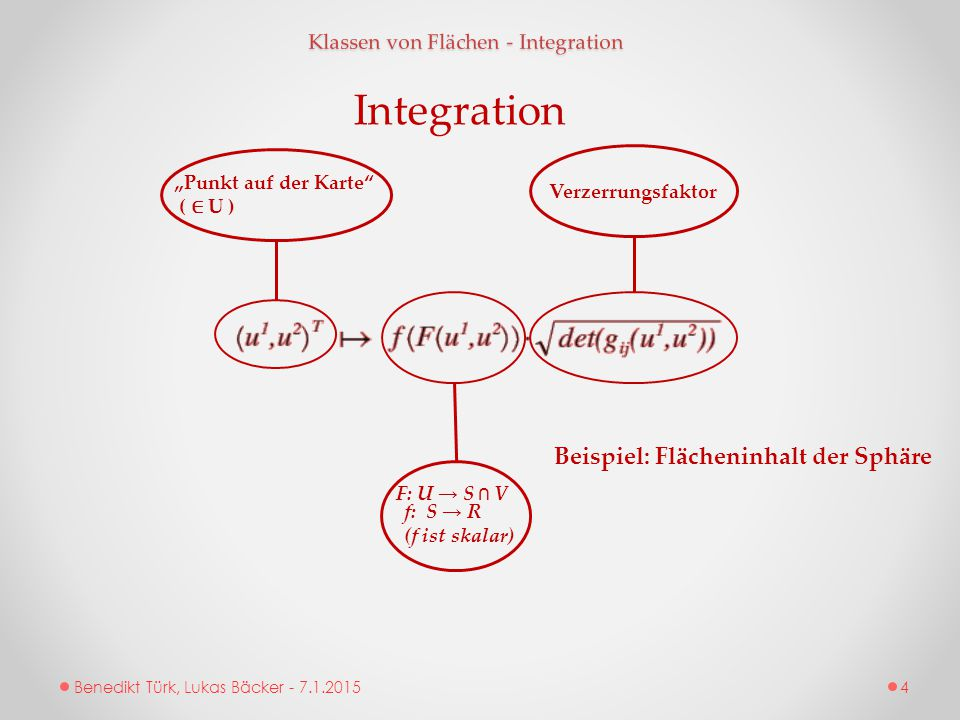 "Benedikt Türk, Lukas Bäcker - 7.1.2015 Klassen von Flächen - Integration ""Punkt auf der Karte"" ( ∈ U ) F: U → S ∩ V f: S → R (f ist skalar) Verzerrung"