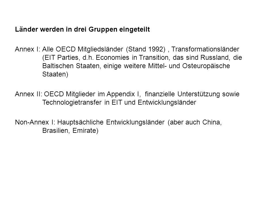 Länder werden in drei Gruppen eingeteilt Annex I:Alle OECD Mitgliedsländer (Stand 1992), Transformationsländer (EIT Parties, d.h.