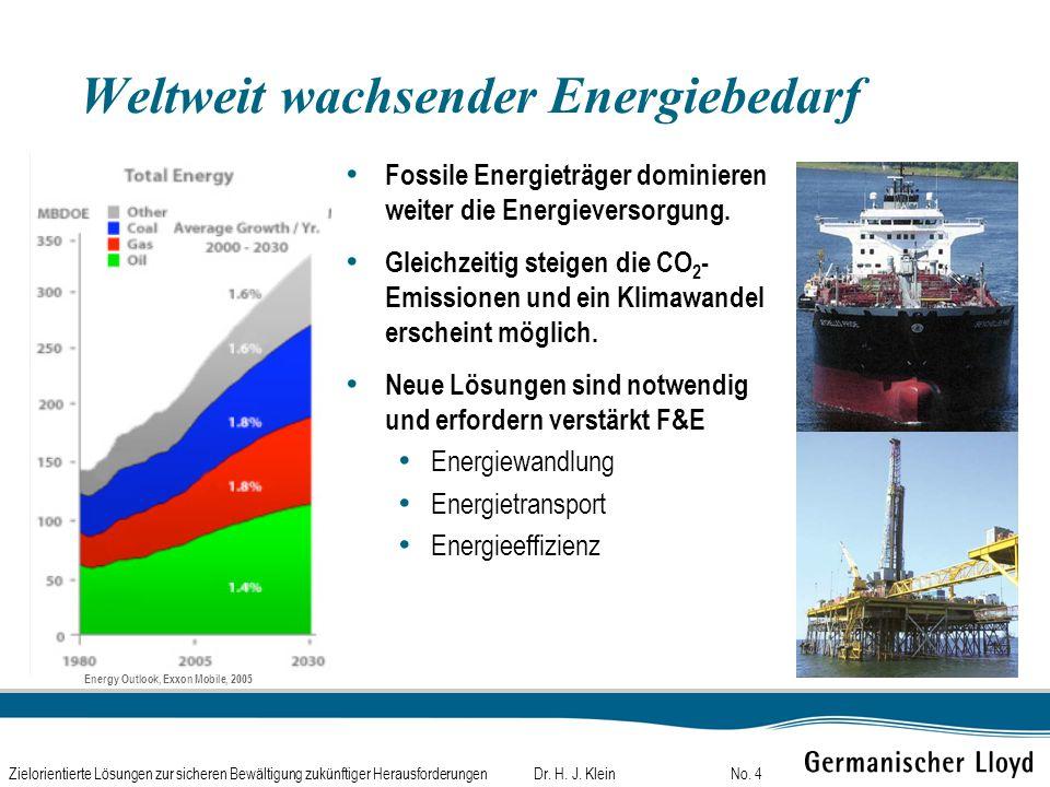 Dr. H. J. KleinZielorientierte Lösungen zur sicheren Bewältigung zukünftiger HerausforderungenNo. 4 Weltweit wachsender Energiebedarf Fossile Energiet