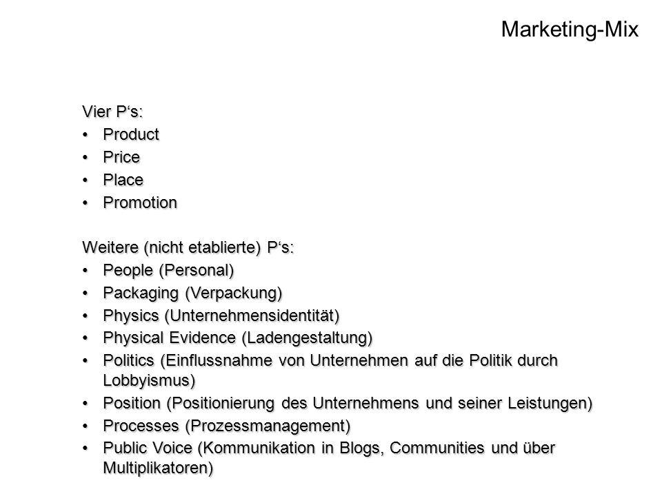 Etappe 2: Marktforschung