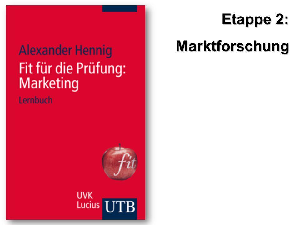 Marktforschung Marktforschung alle unternehmerischen Aktivitäten, die dazu dienen, Informationen über alle marketingrelevanten Bereiche des Unternehmens sowie der Unternehmensumwelt zu gewinnen und aufzubereiten.
