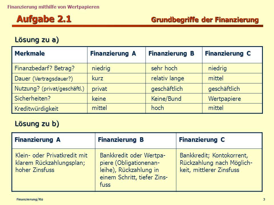 3Finanzierung/Rü Aufgabe 2.1 Grundbegriffe der Finanzierung Merkmale Finanzierung A Finanzierung B Finanzierung C Finanzbedarf? Betrag? Dauer (Vertrag
