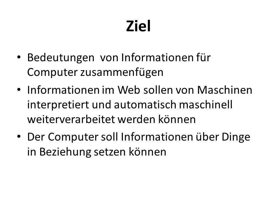 Ziel Bedeutungen von Informationen für Computer zusammenfügen Informationen im Web sollen von Maschinen interpretiert und automatisch maschinell weite