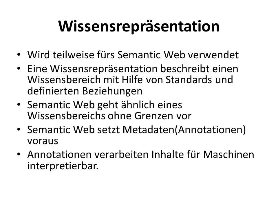 Wissensrepräsentation Wird teilweise fürs Semantic Web verwendet Eine Wissensrepräsentation beschreibt einen Wissensbereich mit Hilfe von Standards un