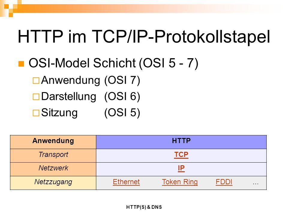 HTTP(S) & DNS HTTP im TCP/IP-Protokollstapel AnwendungHTTP TransportTCP NetzwerkIP NetzzugangEthernetToken RingFDDI... OSI-Model Schicht (OSI 5 - 7) 