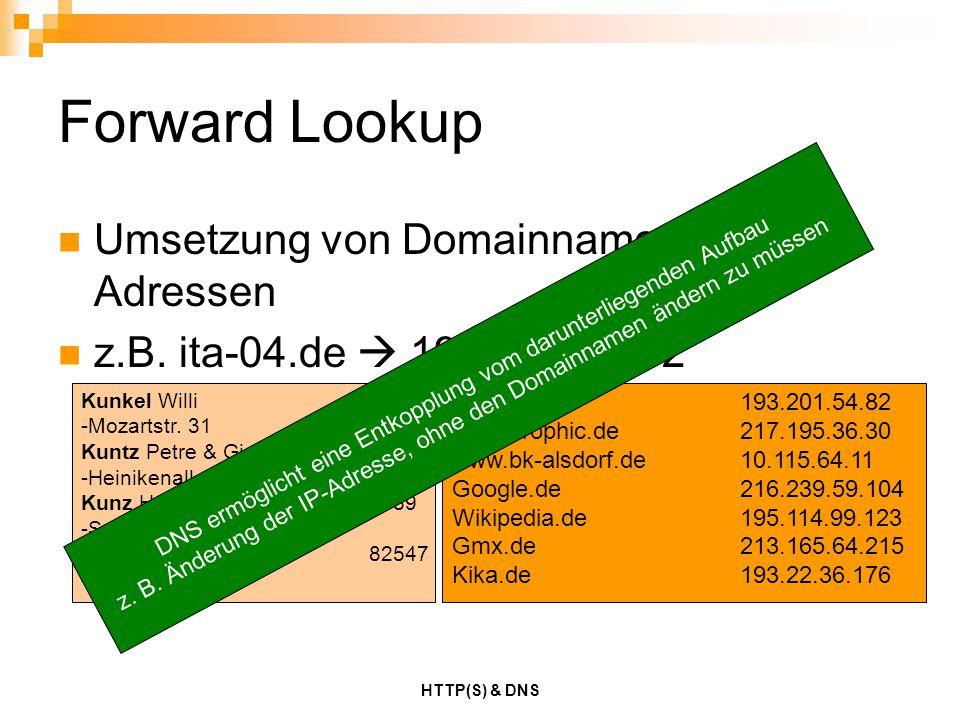 HTTP(S) & DNS Forward Lookup Umsetzung von Domainname in IP- Adressen z.B. ita-04.de  193.201.54.82 Kunkel Willi 3168 -Mozartstr. 31 Kuntz Petre & Gi