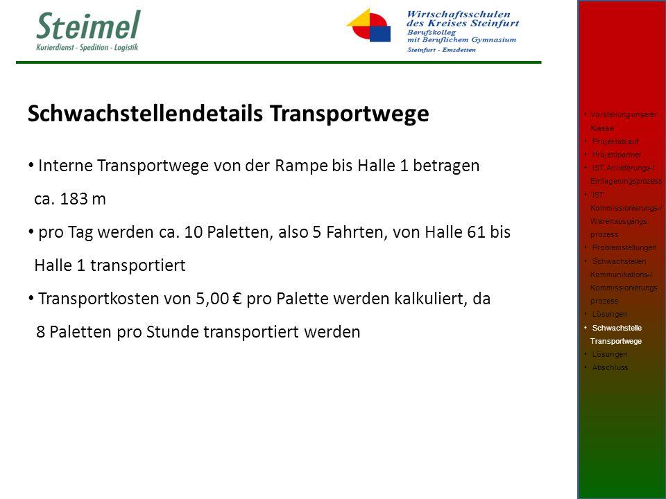 Schwachstellendetails Transportwege Interne Transportwege von der Rampe bis Halle 1 betragen ca.