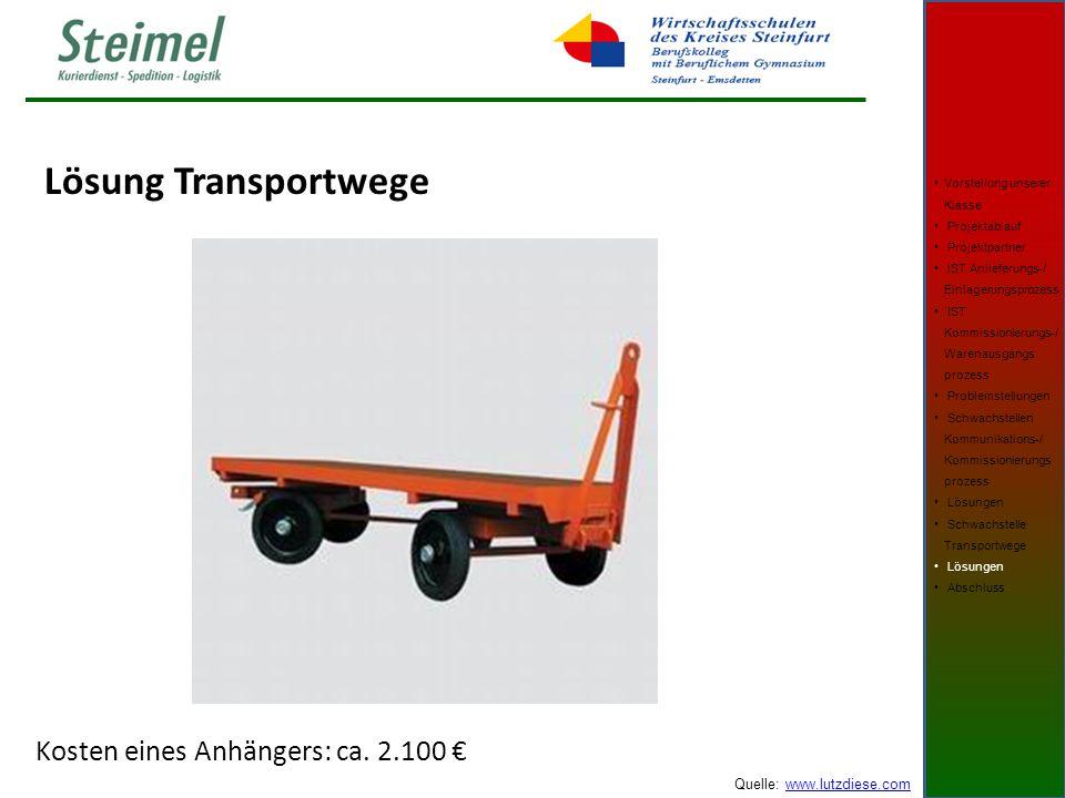 Lösung Transportwege Kosten eines Anhängers: ca.