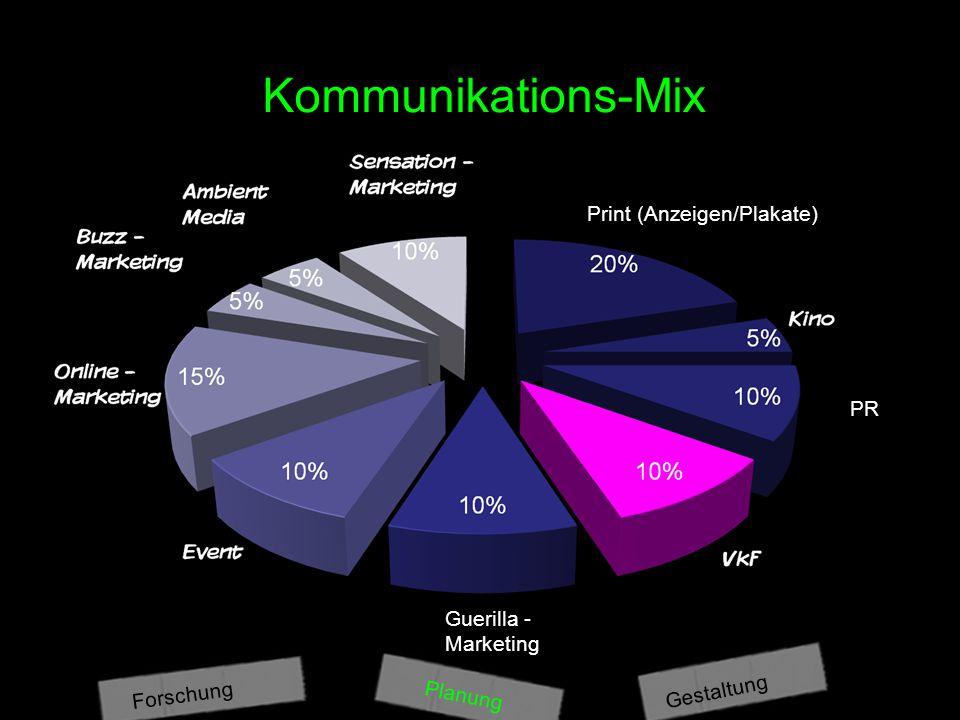 Kommunikations-Mix Planung Gestaltung Forschung Print (Anzeigen/Plakate) Guerilla - Marketing PR