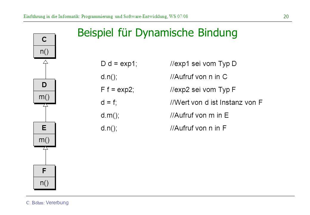 Einführung in die Informatik: Programmierung und Software-Entwicklung, WS 07/08 C. Böhm: Vererbung 20 Beispiel für Dynamische Bindung D D m() C C n()