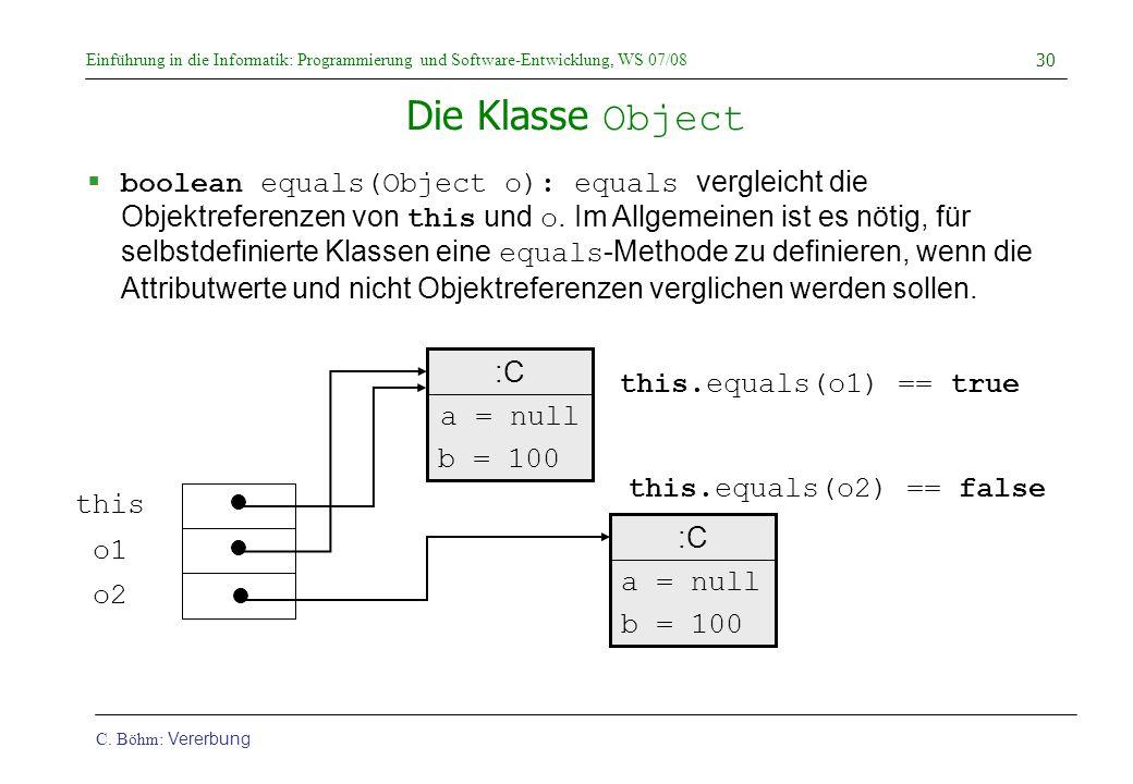 Einführung in die Informatik: Programmierung und Software-Entwicklung, WS 07/08 C. Böhm: Vererbung 30 Die Klasse Object  boolean equals(Object o): eq