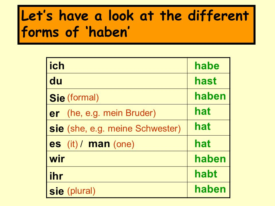 Most verbs take the conjugated form of haben' (to have) + Past Participle - the bit at the END of the sentence!!!!.