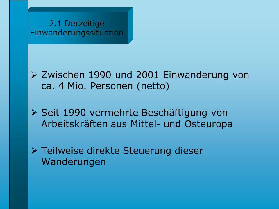 2.1 Derzeitige Einwanderungssituation  Zwischen 1990 und 2001 Einwanderung von ca.