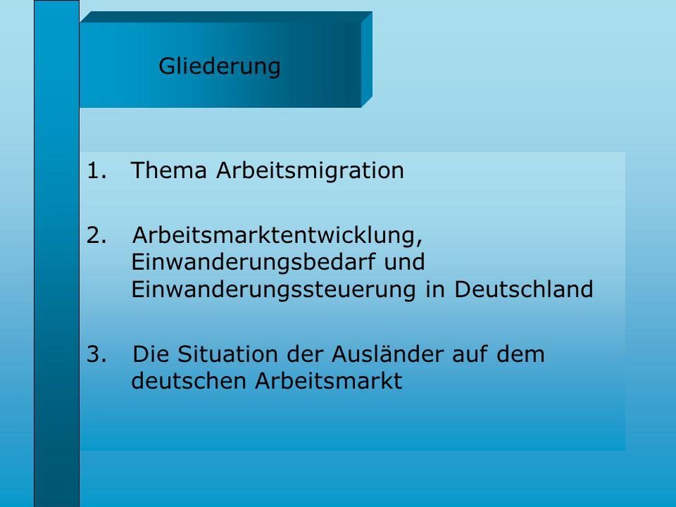 """3.1 Einwanderungspolitik und Arbeitsmarkt  Einbürgerungsgesetz 1999  """"Green-Card-Initiative 2000  """"Lehmann-Erlass 2001  """"Süßmuth-Kommission  Zuwanderungsgesetz 2002 mit konkreten Arbeitsrechtlichen Bestimmungen (Zugang, Zeitverträge, Integrationsmaßnahmen)"""