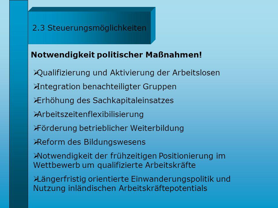2.3 Steuerungsmöglichkeiten Notwendigkeit politischer Maßnahmen.