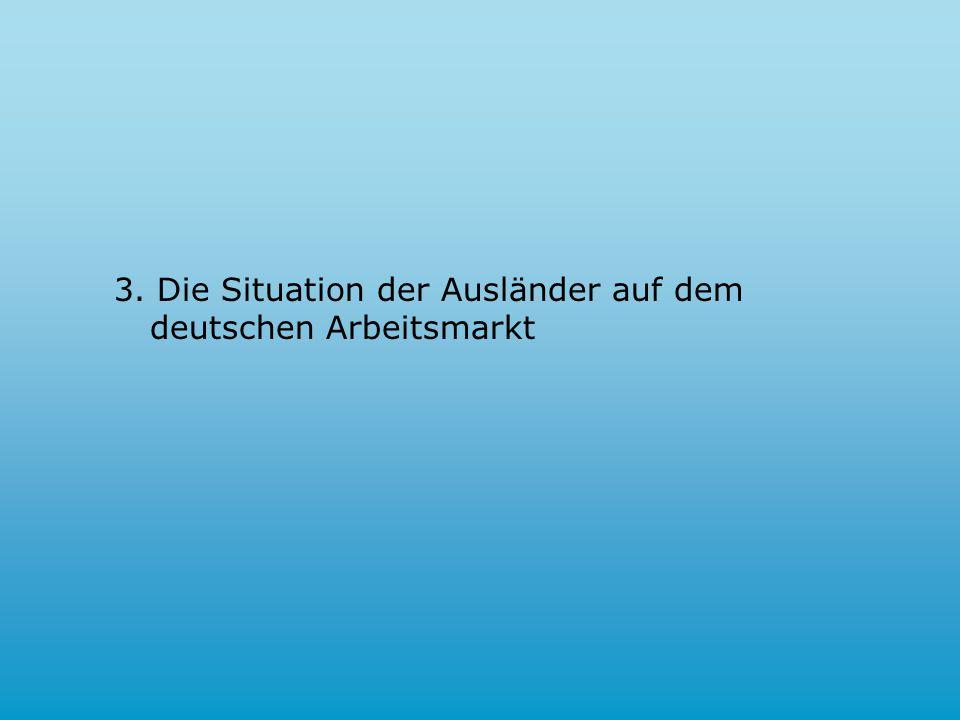 3. Die Situation der Ausländer auf dem deutschen Arbeitsmarkt