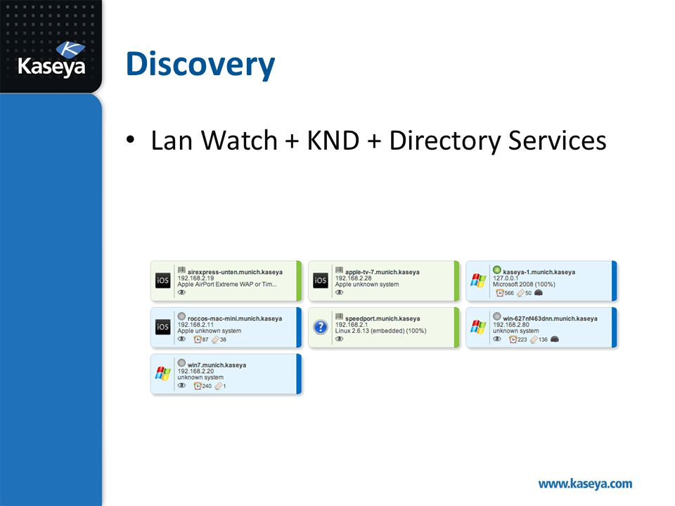 Discovery Lan Watch + KND + Directory Services