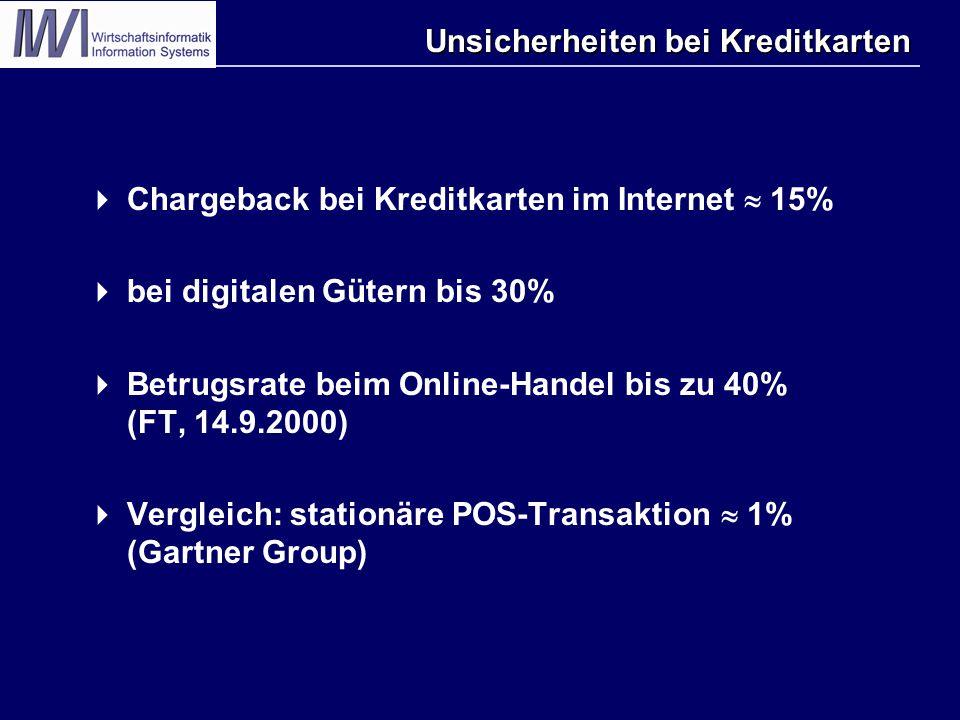 Unsicherheiten bei Kreditkarten  Chargeback bei Kreditkarten im Internet  15%  bei digitalen Gütern bis 30%  Betrugsrate beim Online-Handel bis zu 40% (FT, 14.9.2000)  Vergleich: stationäre POS-Transaktion  1% (Gartner Group)