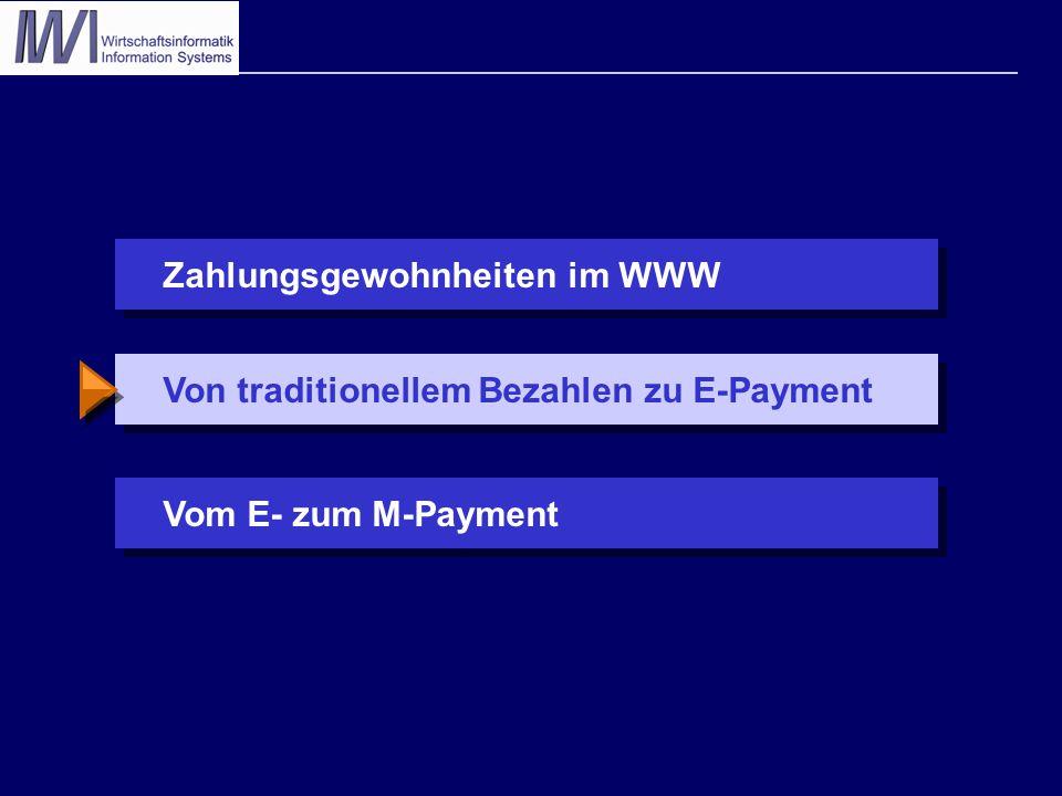 Von traditionellem Bezahlen zu E-PaymentZahlungsgewohnheiten im WWWVom E- zum M-Payment