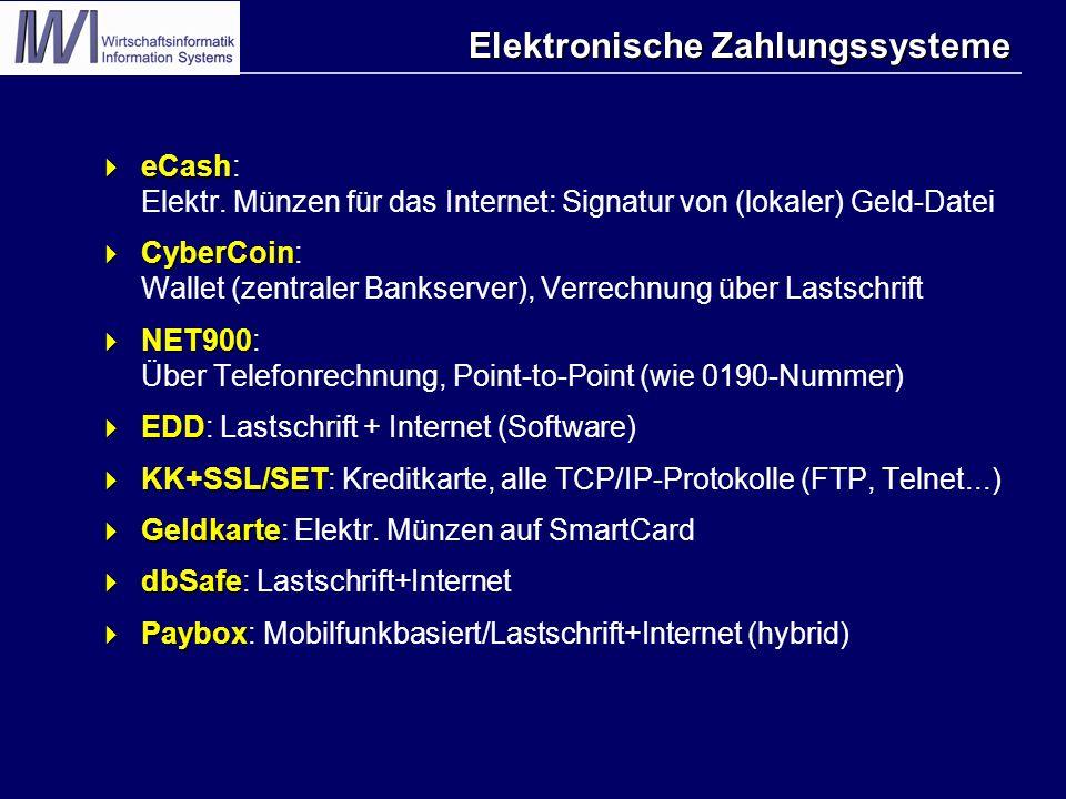 Elektronische Zahlungssysteme  eCash  eCash: Elektr.