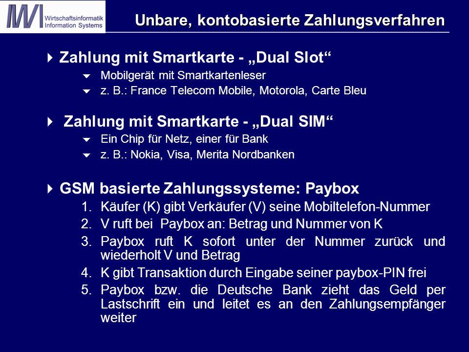 """Unbare, kontobasierte Zahlungsverfahren  Zahlung mit Smartkarte - """"Dual Slot  Mobilgerät mit Smartkartenleser  z."""