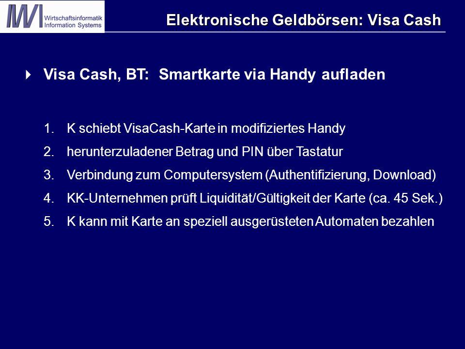 Elektronische Geldbörsen: Visa Cash  Visa Cash, BT: Smartkarte via Handy aufladen 1.K schiebt VisaCash-Karte in modifiziertes Handy 2.herunterzuladener Betrag und PIN über Tastatur 3.Verbindung zum Computersystem (Authentifizierung, Download) 4.KK-Unternehmen prüft Liquidität/Gültigkeit der Karte (ca.