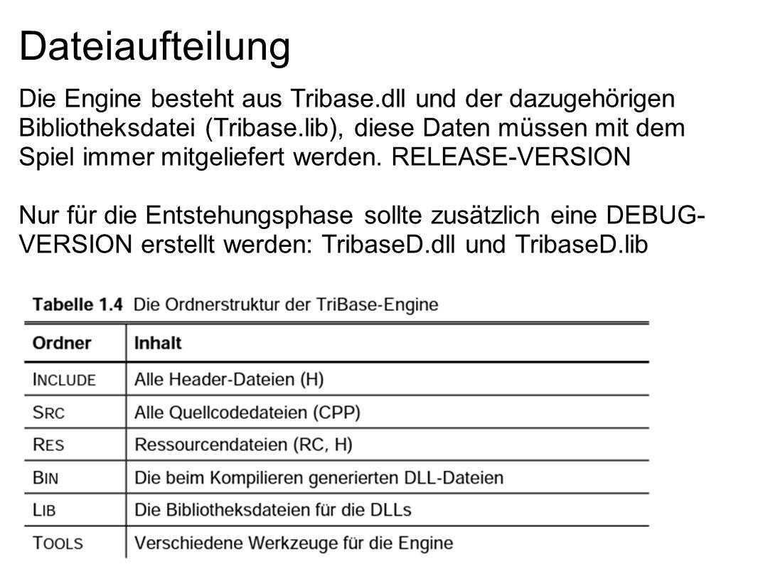 Dateiaufteilung Die Engine besteht aus Tribase.dll und der dazugehörigen Bibliotheksdatei (Tribase.lib), diese Daten müssen mit dem Spiel immer mitgel