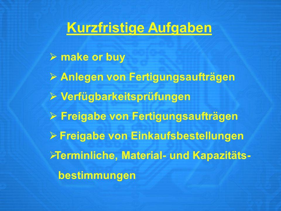  make or buy  Anlegen von Fertigungsaufträgen  Verfügbarkeitsprüfungen  Freigabe von Fertigungsaufträgen  Freigabe von Einkaufsbestellungen  Ter