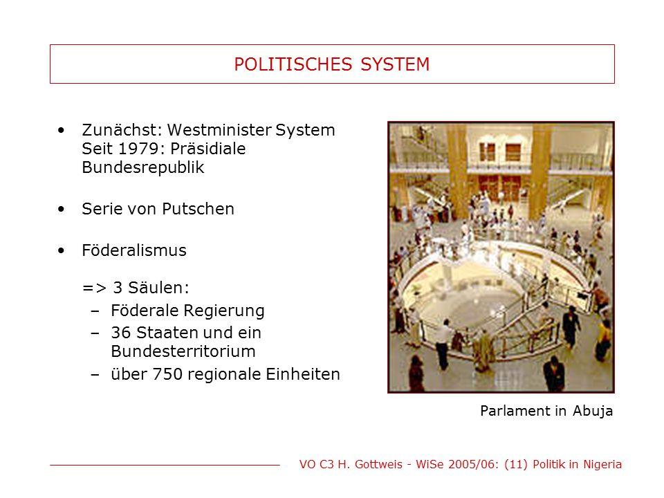 VO C3 H. Gottweis - WiSe 2005/06: (11) Politik in Nigeria POLITISCHES SYSTEM Zunächst: Westminister System Seit 1979: Präsidiale Bundesrepublik Serie
