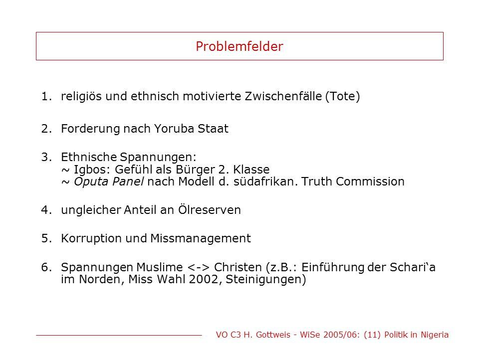 VO C3 H. Gottweis - WiSe 2005/06: (11) Politik in Nigeria Problemfelder 1.religiös und ethnisch motivierte Zwischenfälle (Tote) 2.Forderung nach Yorub