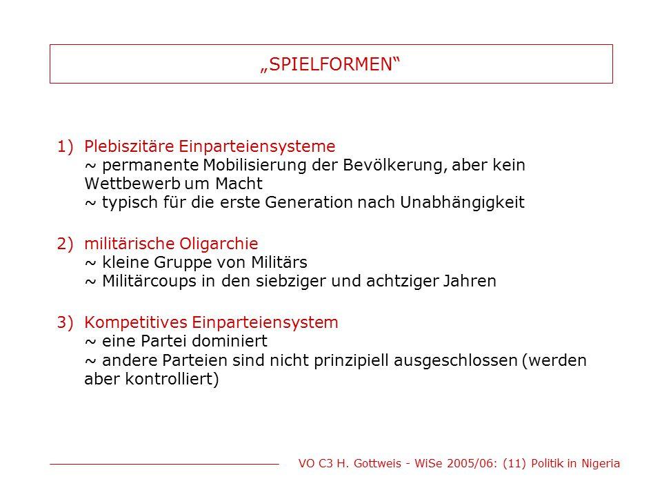 """VO C3 H. Gottweis - WiSe 2005/06: (11) Politik in Nigeria """"SPIELFORMEN"""" 1)Plebiszitäre Einparteiensysteme ~ permanente Mobilisierung der Bevölkerung,"""