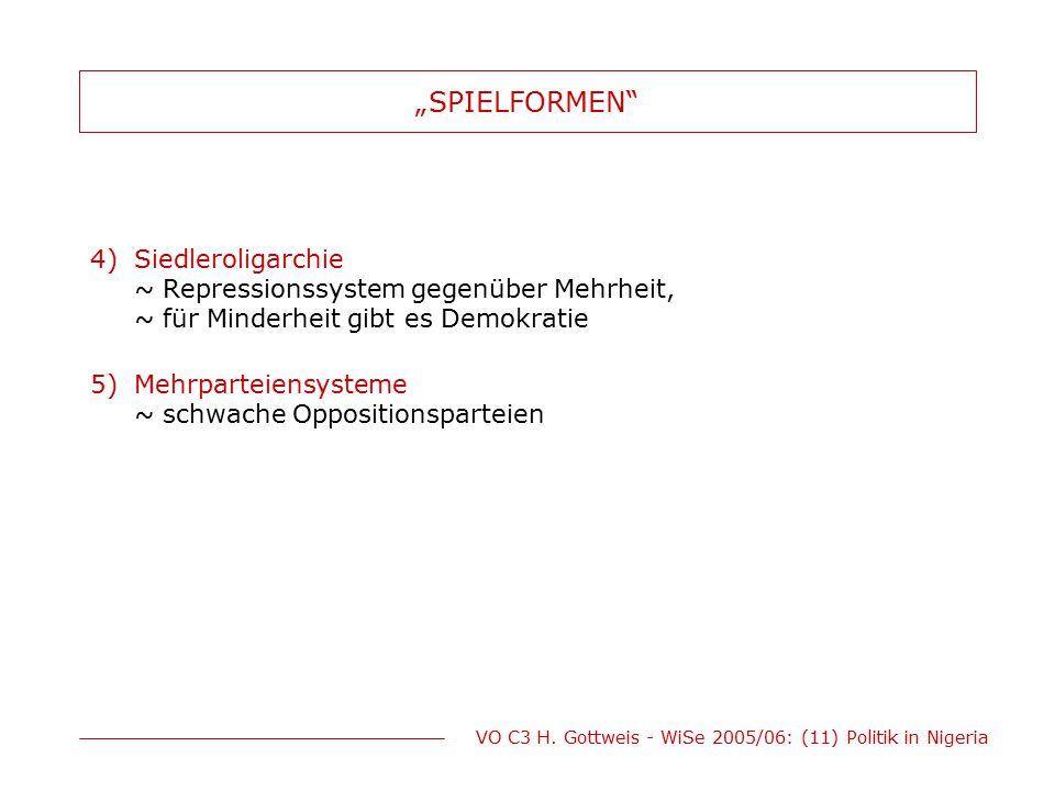 """VO C3 H. Gottweis - WiSe 2005/06: (11) Politik in Nigeria """"SPIELFORMEN"""" 4)Siedleroligarchie ~ Repressionssystem gegenüber Mehrheit, ~ für Minderheit g"""