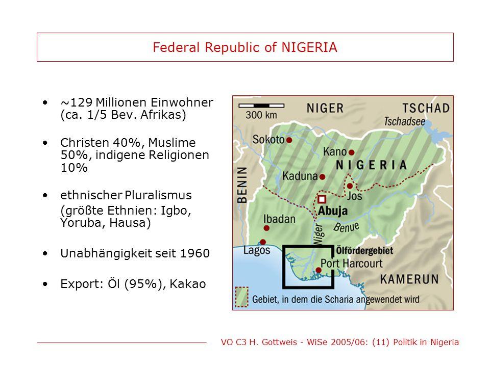 VO C3 H. Gottweis - WiSe 2005/06: (11) Politik in Nigeria ~129 Millionen Einwohner (ca. 1/5 Bev. Afrikas) Christen 40%, Muslime 50%, indigene Religion